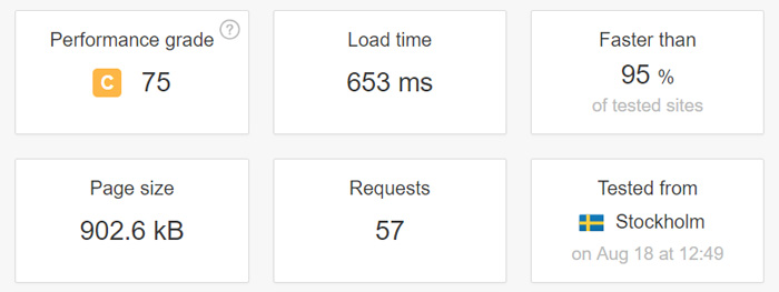 siteground velocidad hosting
